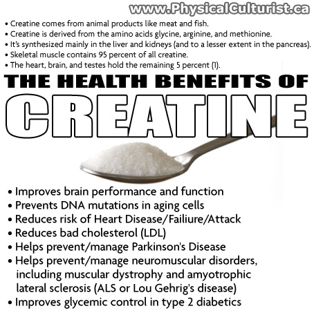 health benefits of creatine