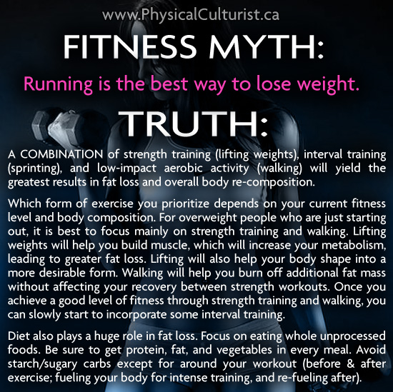 Fitness Myth: Running is The Best Way to Lose Weight ...