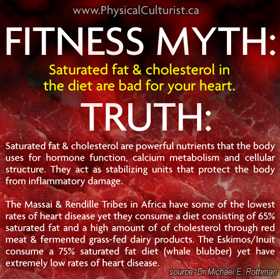 Saturated Fat and Cholesterol In The Diet Are Bad For Your Heart.