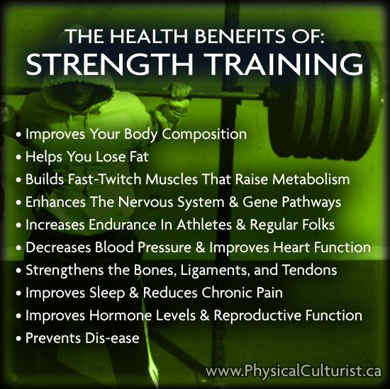 The Health Benefits of Strength Training
