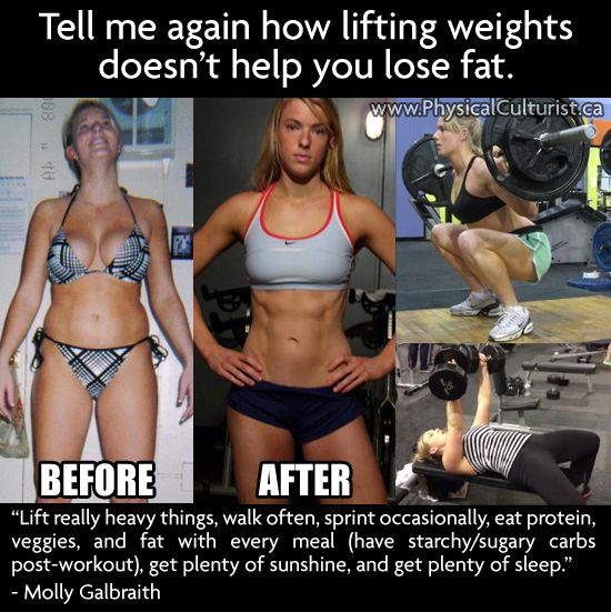 Molly Galbraith Fat Loss Through Weight Training