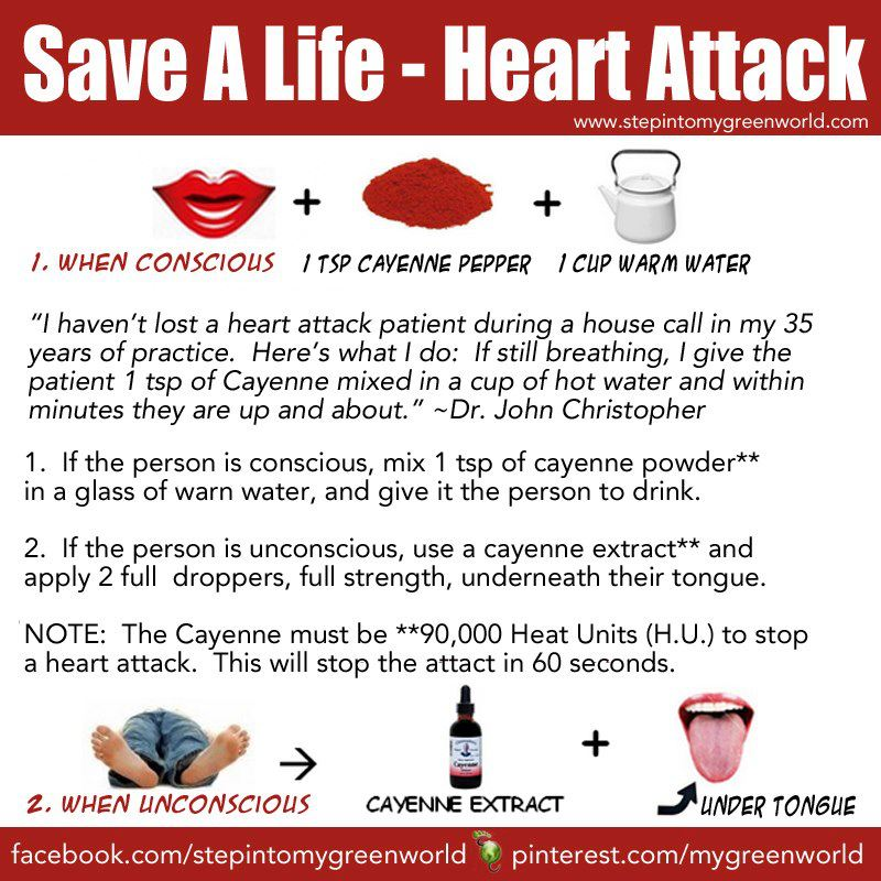 How To Save A Life - Heart Attack - Cayenne