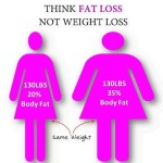 fat loss vs weight loss